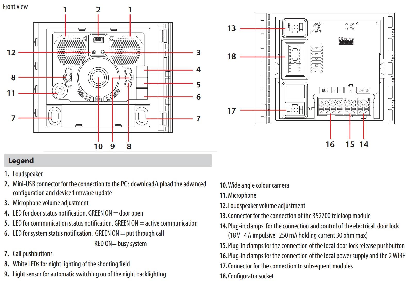 avdio video modul bticino sfera  wide angle  2 wire